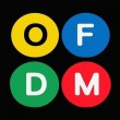 OFDM Records